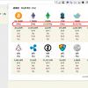 【Chrome拡張機能】前回表示から各通貨ごとの総資産がどれだけ変動したかを表示するようにしました